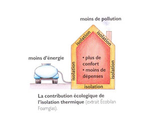 maison bioclimatique Etercy